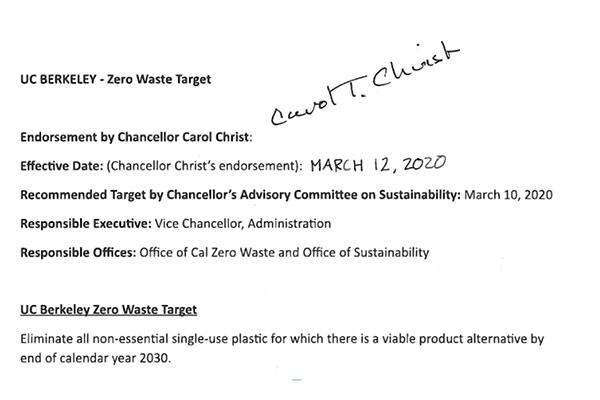 zero-waste-target
